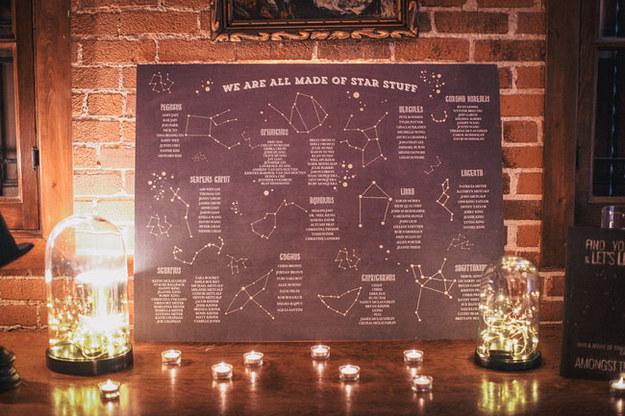 Wesele w temacie gwiazd